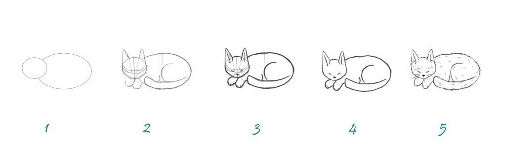 Turbo Comment dessiner un chat ? - Crayons et Pinceaux UP99