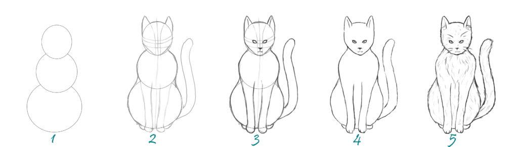 Comment Dessiner Un Chat Crayons Et Pinceaux