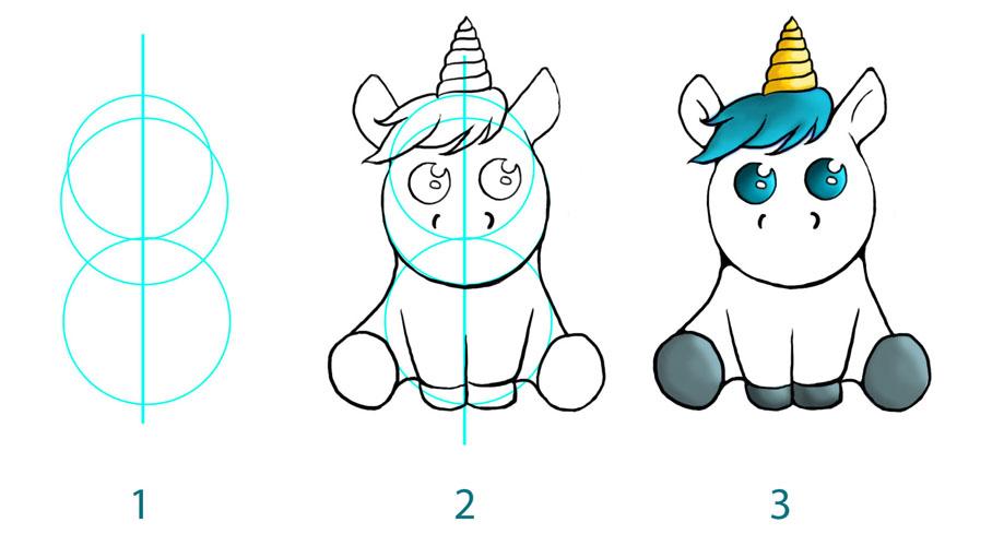 Comment Dessiner Une Licorne Kawaii Crayons Pinceaux